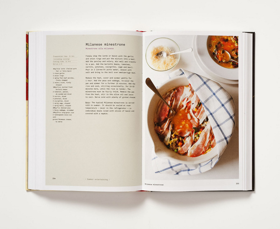 Collective Kitchen Recipes